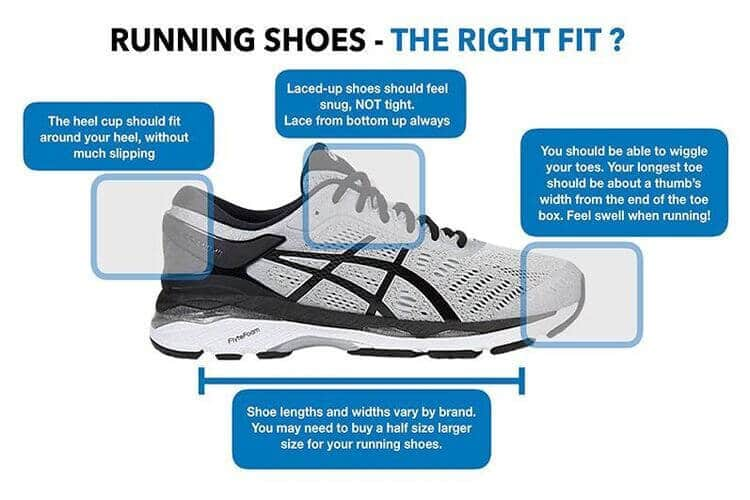 best running shoes buying guide