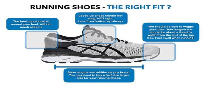 Should running shoes be a size bigger